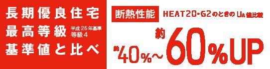 heat20_hikaku1