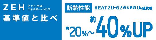 heat20_hikaku2